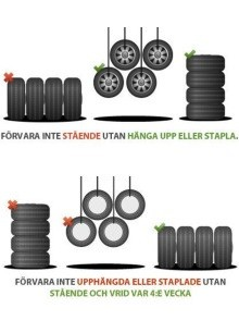 däckförvaring
