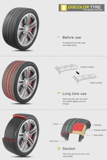Discolor Tyre avslöjar slitna bildäck